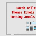 COTFG Presents: Sarah Belle Reid + Thomas Echols and Turning Jewels into Water
